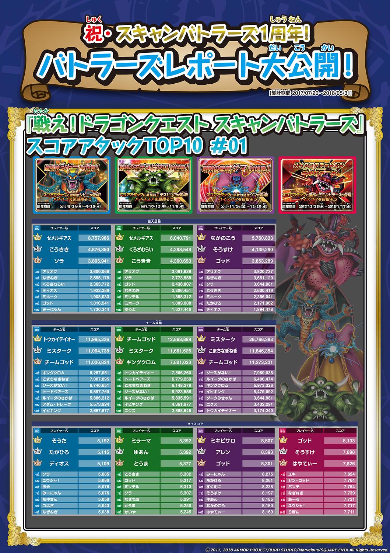 http://blog.jp.square-enix.com/dqsb/57f4243e0524483722fcaf383e4493ebe6139237.jpg